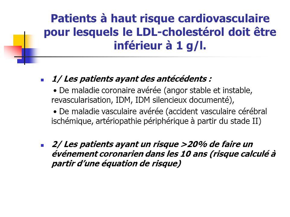 Patients à haut risque cardiovasculaire pour lesquels le LDL-cholestérol doit être inférieur à 1 g/l. 1/ Les patients ayant des antécédents : De malad