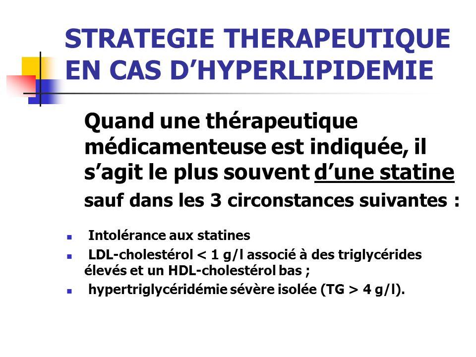 STRATEGIE THERAPEUTIQUE EN CAS DHYPERLIPIDEMIE Quand une thérapeutique médicamenteuse est indiquée, il sagit le plus souvent dune statine sauf dans le