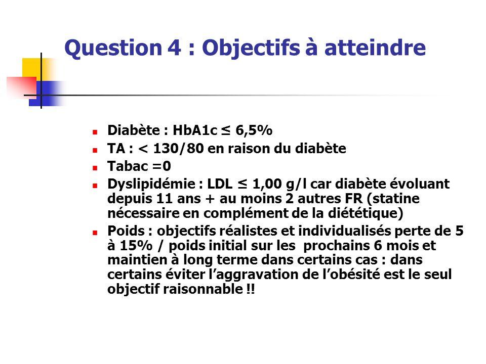 Question 4 : Objectifs à atteindre Diabète : HbA1c 6,5% TA : < 130/80 en raison du diabète Tabac =0 Dyslipidémie : LDL 1,00 g/l car diabète évoluant d
