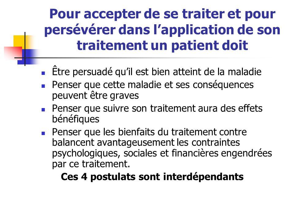 Pour accepter de se traiter et pour persévérer dans lapplication de son traitement un patient doit Être persuadé quil est bien atteint de la maladie P