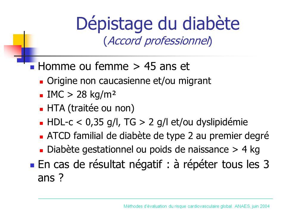 Dépistage du diabète (Accord professionnel) Homme ou femme > 45 ans et Origine non caucasienne et/ou migrant IMC > 28 kg/m² HTA (traitée ou non) HDL-c
