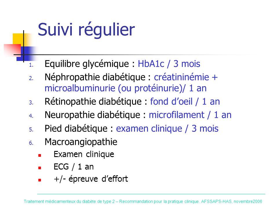 Suivi régulier 1. Equilibre glycémique : HbA1c / 3 mois 2. Néphropathie diabétique : créatininémie + microalbuminurie (ou protéinurie)/ 1 an 3. Rétino