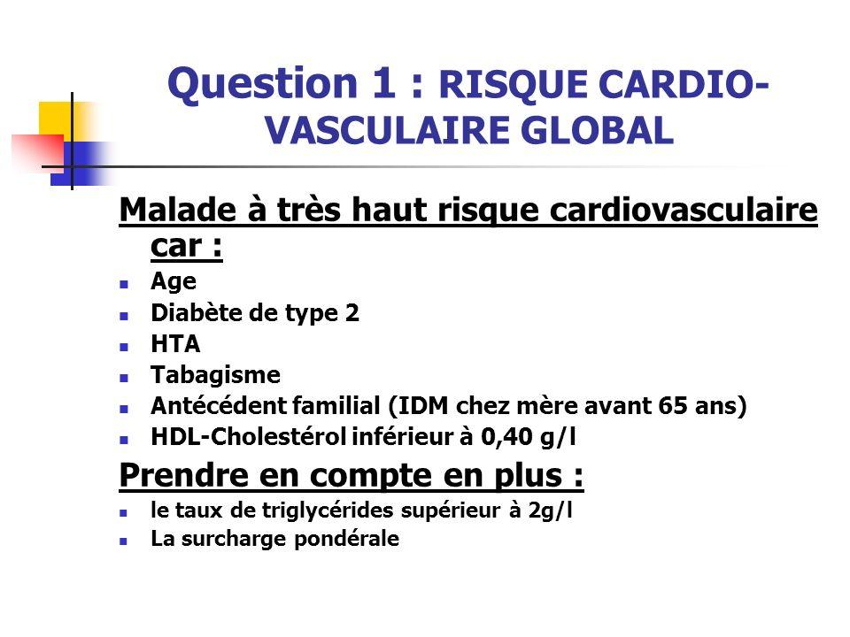 Question 1 : RISQUE CARDIO- VASCULAIRE GLOBAL Malade à très haut risque cardiovasculaire car : Age Diabète de type 2 HTA Tabagisme Antécédent familial