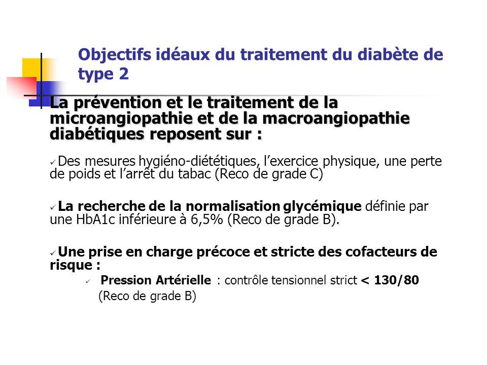 Objectifs idéaux du traitement du diabète de type 2 La prévention et le traitement de la microangiopathie et de la macroangiopathie diabétiques repose