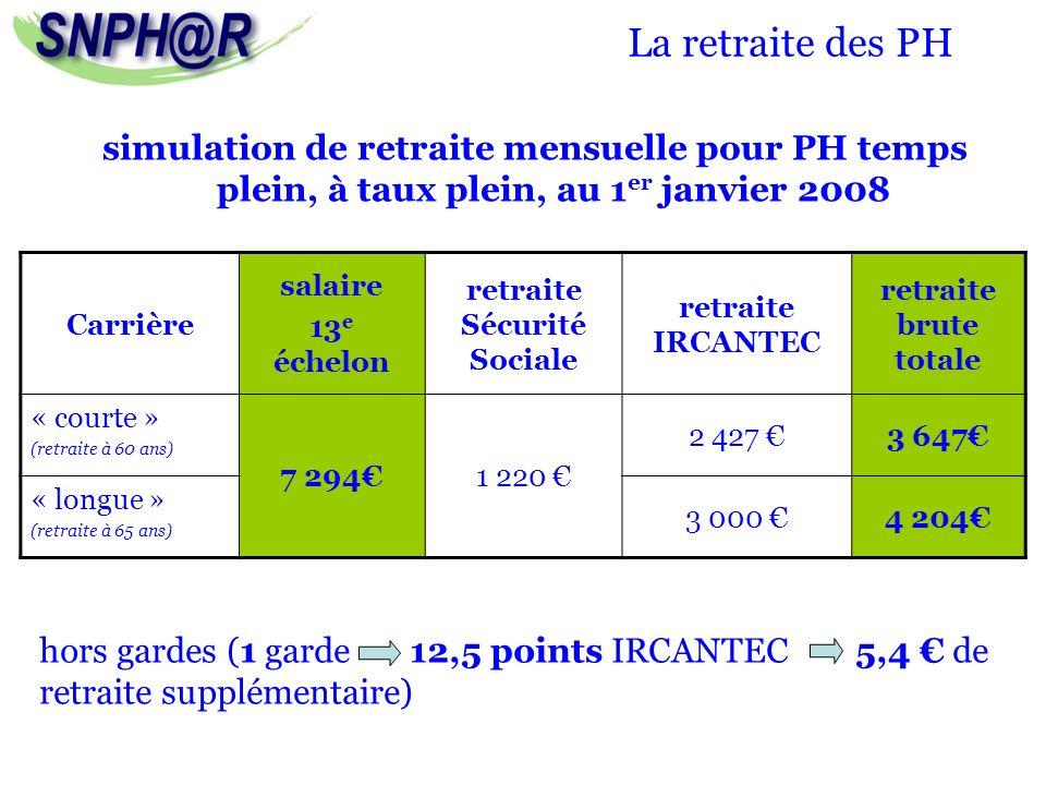 La retraite des PH simulation de retraite mensuelle pour PH temps plein, à taux plein, au 1 er janvier 2008 Carrière salaire 13 e échelon retraite Séc