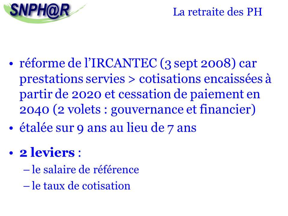 La retraite des PH réforme de lIRCANTEC (3 sept 2008) car prestations servies > cotisations encaissées à partir de 2020 et cessation de paiement en 20