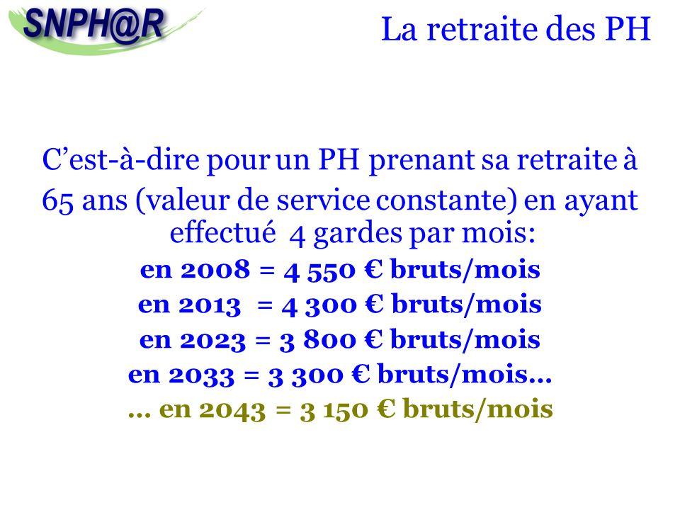 La retraite des PH Cest-à-dire pour un PH prenant sa retraite à 65 ans (valeur de service constante) en ayant effectué 4 gardes par mois: en 2008 = 4