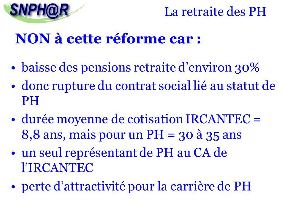 La retraite des PH baisse des pensions retraite denviron 30% donc rupture du contrat social lié au statut de PH durée moyenne de cotisation IRCANTEC =