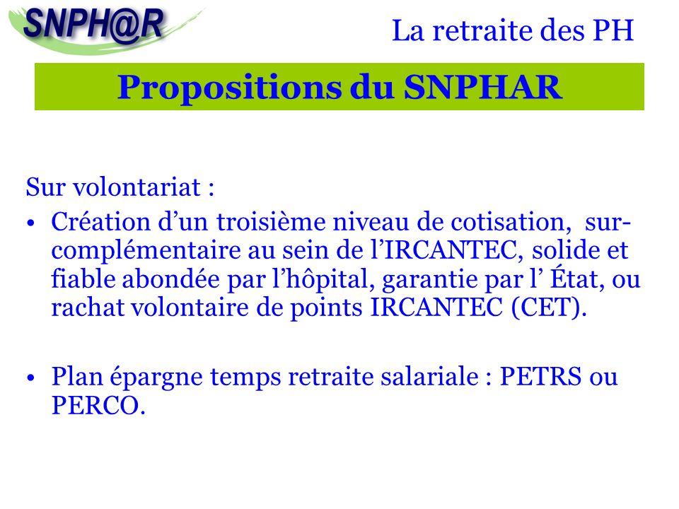 La retraite des PH Sur volontariat : Création dun troisième niveau de cotisation, sur- complémentaire au sein de lIRCANTEC, solide et fiable abondée p