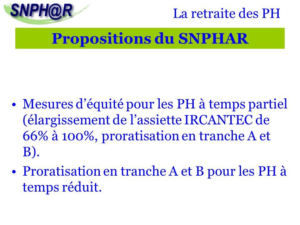 La retraite des PH Mesures déquité pour les PH à temps partiel (élargissement de lassiette IRCANTEC de 66% à 100%, proratisation en tranche A et B). P