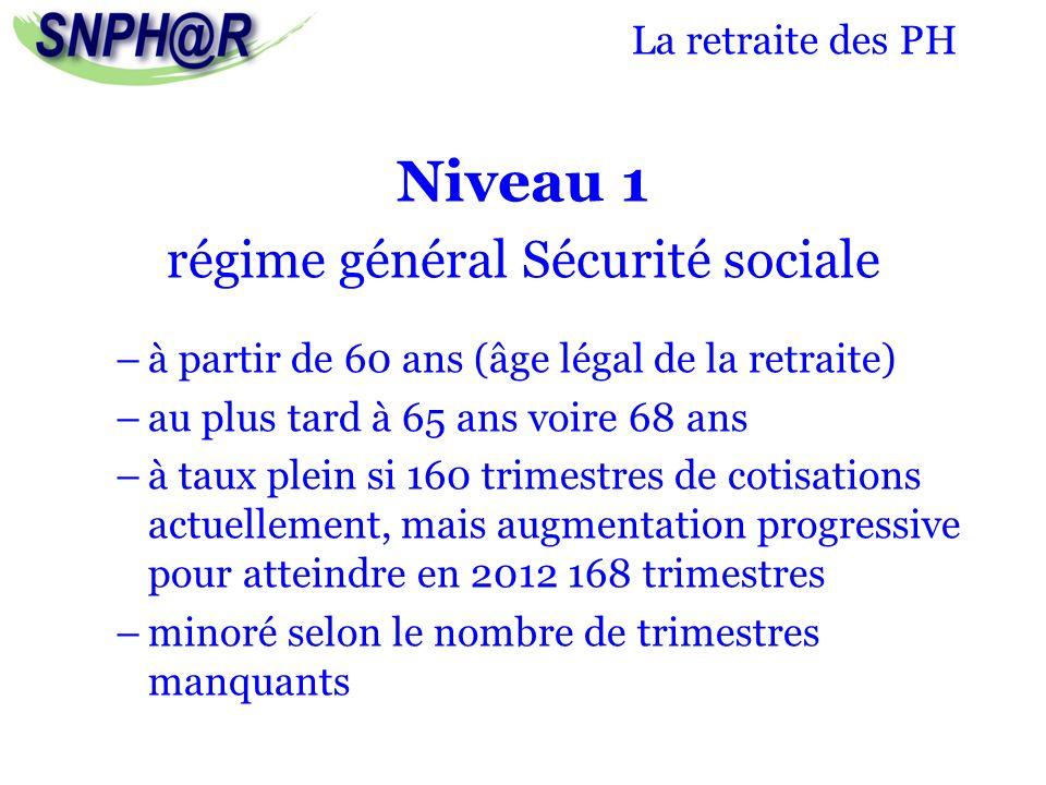 La retraite des PH Niveau 1 régime général Sécurité sociale –à partir de 60 ans (âge légal de la retraite) –au plus tard à 65 ans voire 68 ans –à taux