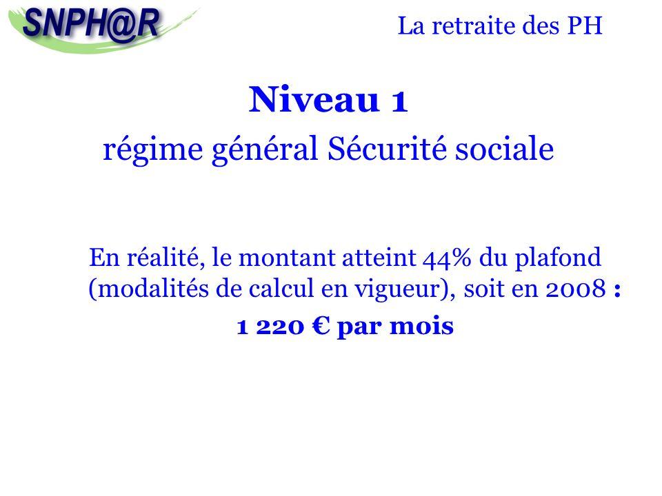 La retraite des PH Niveau 1 régime général Sécurité sociale En réalité, le montant atteint 44% du plafond (modalités de calcul en vigueur), soit en 20