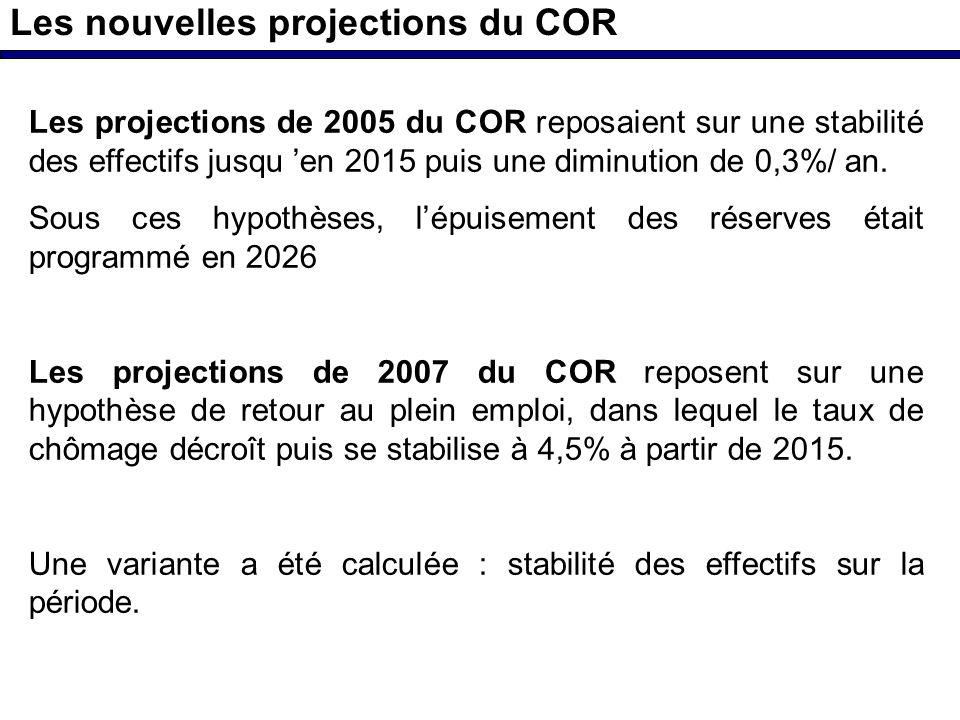 Les nouvelles projections du COR Les projections de 2005 du COR reposaient sur une stabilité des effectifs jusqu en 2015 puis une diminution de 0,3%/ an.