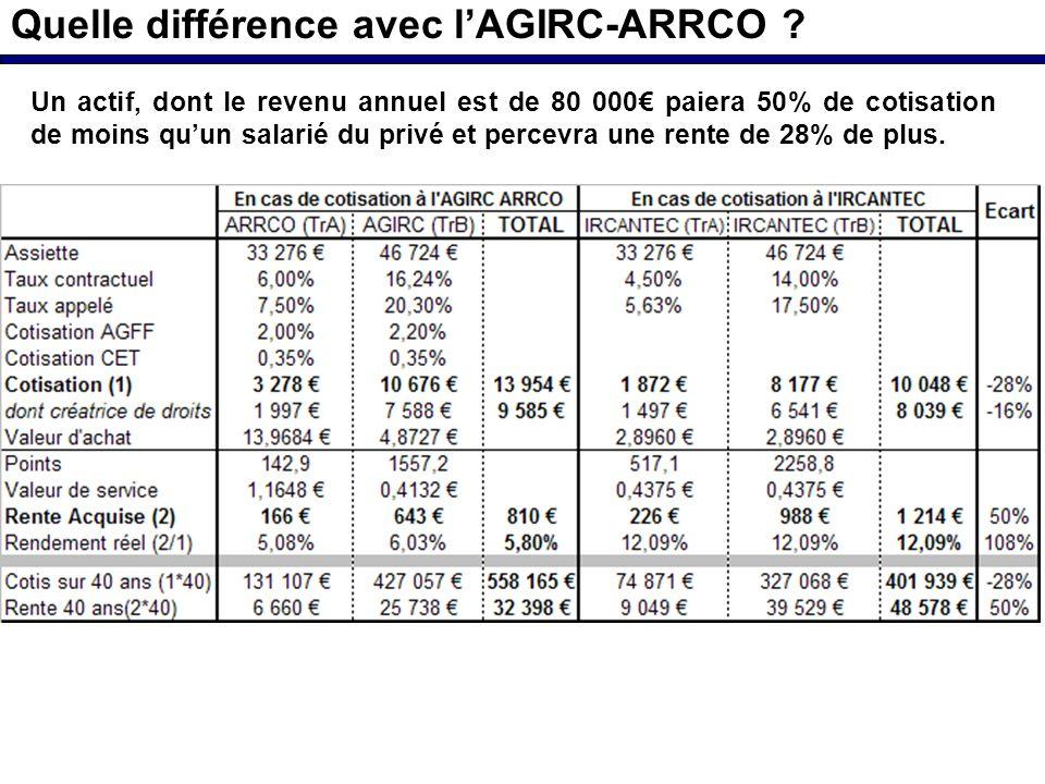 Quelle différence avec lAGIRC-ARRCO .