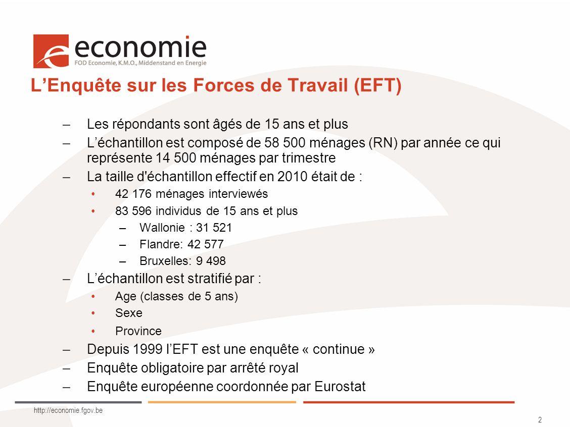 http://economie.fgov.be 2 LEnquête sur les Forces de Travail (EFT) –Les répondants sont âgés de 15 ans et plus –Léchantillon est composé de 58 500 ménages (RN) par année ce qui représente 14 500 ménages par trimestre –La taille d échantillon effectif en 2010 était de : 42 176 ménages interviewés 83 596 individus de 15 ans et plus –Wallonie : 31 521 –Flandre: 42 577 –Bruxelles: 9 498 –Léchantillon est stratifié par : Age (classes de 5 ans) Sexe Province –Depuis 1999 lEFT est une enquête « continue » –Enquête obligatoire par arrêté royal –Enquête européenne coordonnée par Eurostat