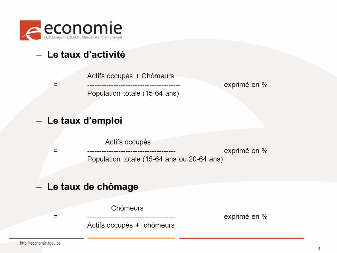 http://economie.fgov.be 4 –Le taux dactivité Actifs occupés + Chômeurs =--------------------------------------- exprimé en % Population totale (15-64 ans) –Le taux demploi Actifs occupés = ------------------------------------- exprimé en % Population totale (15-64 ans ou 20-64 ans) –Le taux de chômage Chômeurs = ------------------------------------- exprimé en % Actifs occupés + chômeurs