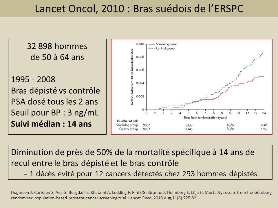 Lancet Oncol, 2010 : Bras suédois de lERSPC Hugosson J, Carlsson S, Aus G, Bergdahl S, Khatami A, Lodding P, Pihl CG, Stranne J, Holmberg E, Lilja H.