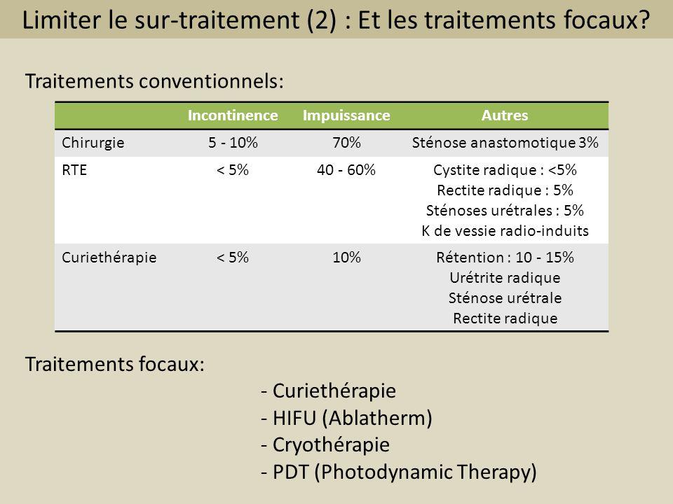 Limiter le sur-traitement (2) : Et les traitements focaux? Traitements conventionnels: IncontinenceImpuissanceAutres Chirurgie5 - 10%70%Sténose anasto