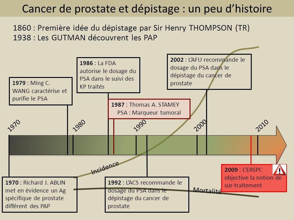 Cancer de prostate et dépistage : un peu dhistoire 1860 : Première idée du dépistage par Sir Henry THOMPSON (TR) 1938 : Les GUTMAN découvrent les PAP
