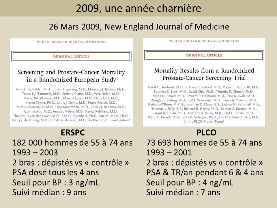 2009, une année charnière 26 Mars 2009, New England Journal of Medicine ERSPC 182 000 hommes de 55 à 74 ans 1993 – 2003 2 bras : dépistés vs « contrôl