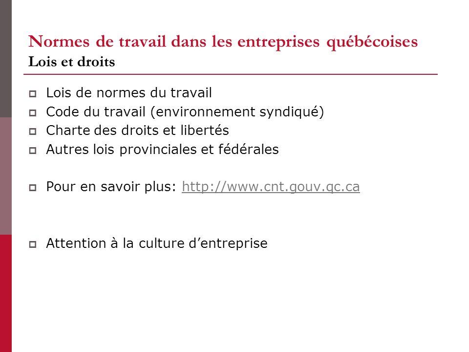 Normes de travail dans les entreprises québécoises Lois et droits Lois de normes du travail Code du travail (environnement syndiqué) Charte des droits