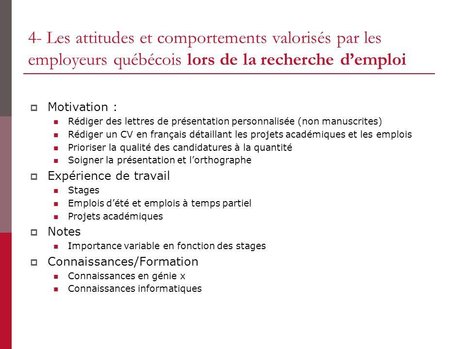 4- Les attitudes et comportements valorisés par les employeurs québécois lors de la recherche demploi Motivation : Rédiger des lettres de présentation