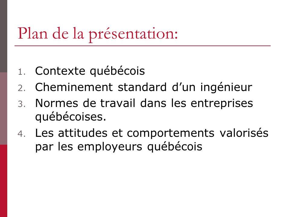 Plan de la présentation: 1. Contexte québécois 2. Cheminement standard dun ingénieur 3. Normes de travail dans les entreprises québécoises. 4. Les att
