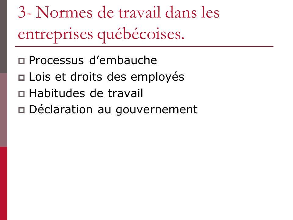 3- Normes de travail dans les entreprises québécoises. Processus dembauche Lois et droits des employés Habitudes de travail Déclaration au gouvernemen