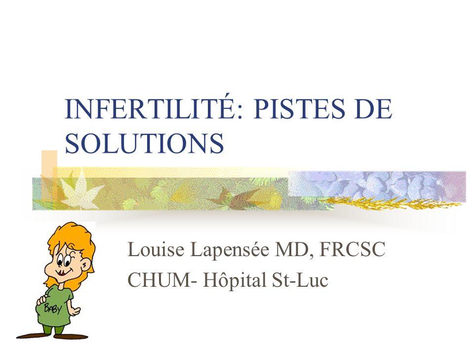 INFERTILITÉ: PISTES DE SOLUTIONS Louise Lapensée MD, FRCSC CHUM- Hôpital St-Luc