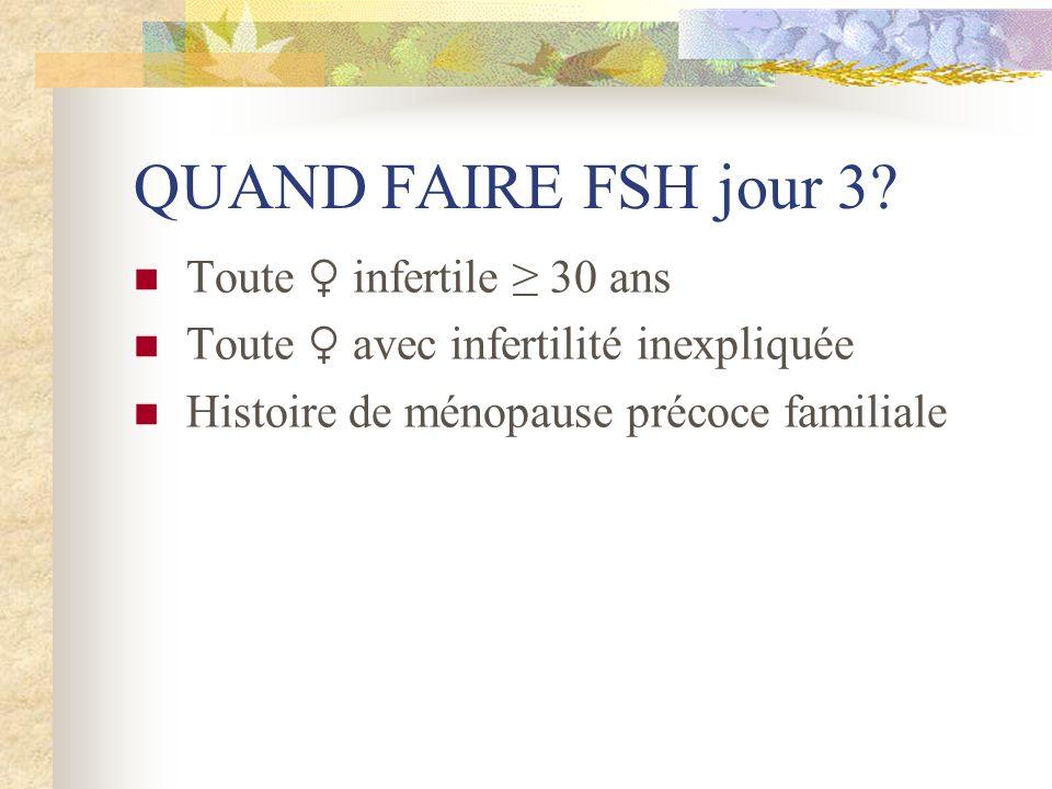 QUAND FAIRE FSH jour 3? Toute infertile 30 ans Toute avec infertilité inexpliquée Histoire de ménopause précoce familiale