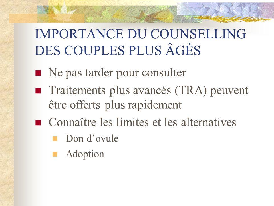 IMPORTANCE DU COUNSELLING DES COUPLES PLUS ÂGÉS Ne pas tarder pour consulter Traitements plus avancés (TRA) peuvent être offerts plus rapidement Conna