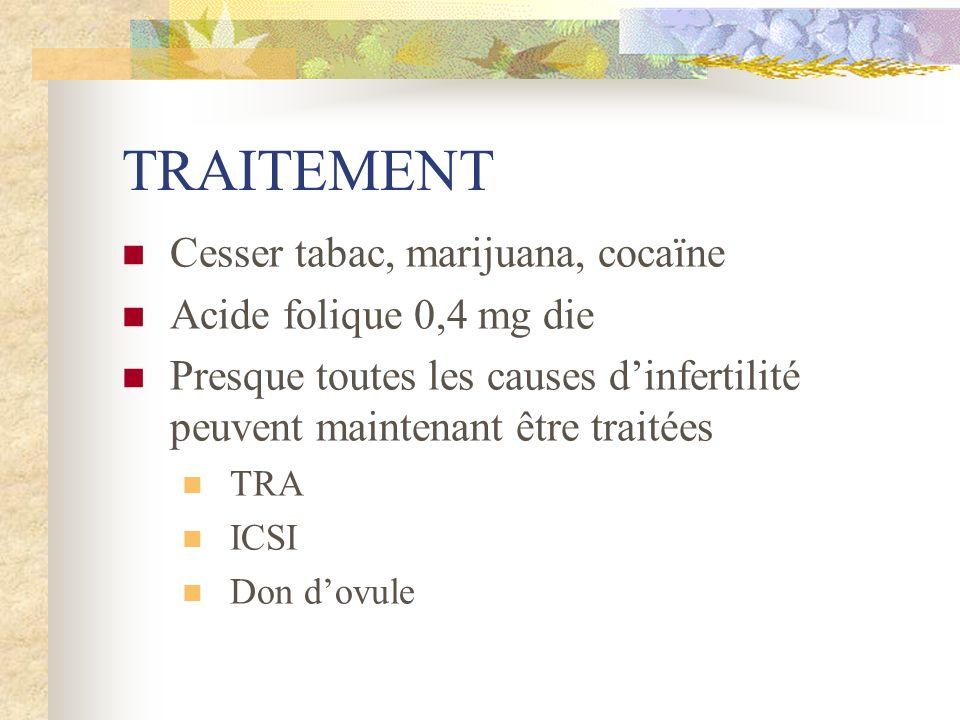 TRAITEMENT Cesser tabac, marijuana, cocaïne Acide folique 0,4 mg die Presque toutes les causes dinfertilité peuvent maintenant être traitées TRA ICSI