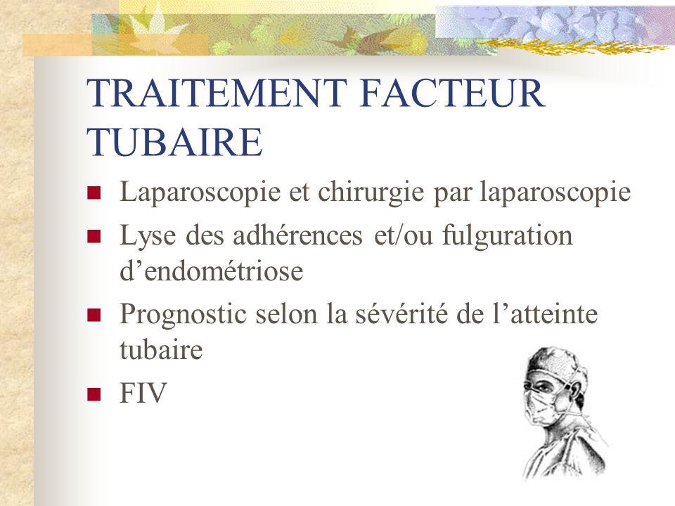 TRAITEMENT FACTEUR TUBAIRE Laparoscopie et chirurgie par laparoscopie Lyse des adhérences et/ou fulguration dendométriose Prognostic selon la sévérité