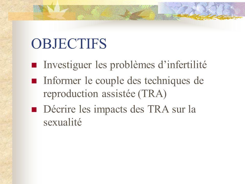 OBJECTIFS Investiguer les problèmes dinfertilité Informer le couple des techniques de reproduction assistée (TRA) Décrire les impacts des TRA sur la s