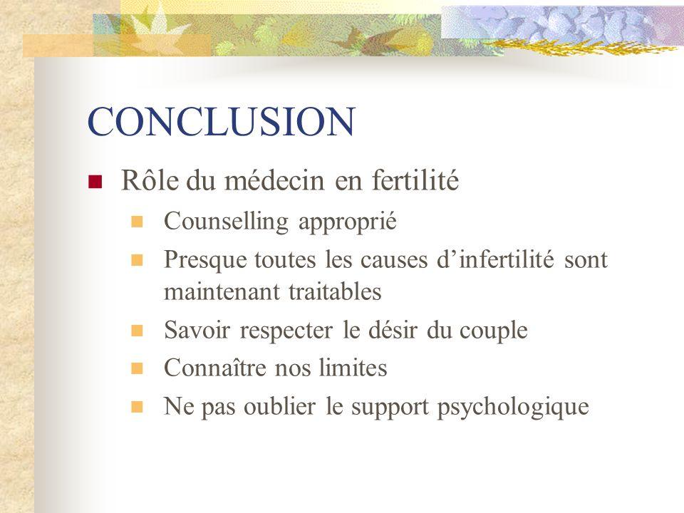CONCLUSION Rôle du médecin en fertilité Counselling approprié Presque toutes les causes dinfertilité sont maintenant traitables Savoir respecter le dé