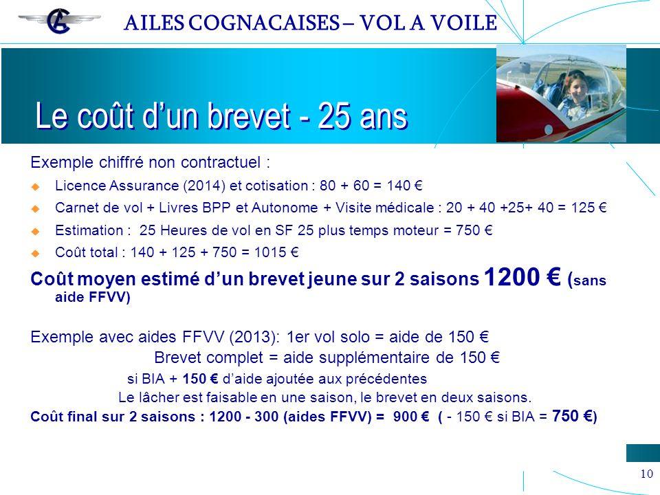 AILES COGNACAISES – VOL A VOILE 10 Exemple chiffré non contractuel : Licence Assurance (2014) et cotisation : 80 + 60 = 140 Carnet de vol + Livres BPP