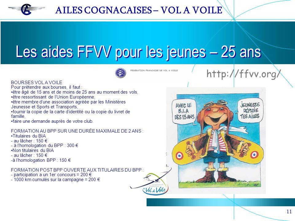 AILES COGNACAISES – VOL A VOILE 11 Les aides FFVV pour les jeunes – 25 ans http://ffvv.org/ BOURSES VOL A VOILE Pour prétendre aux bourses, il faut :