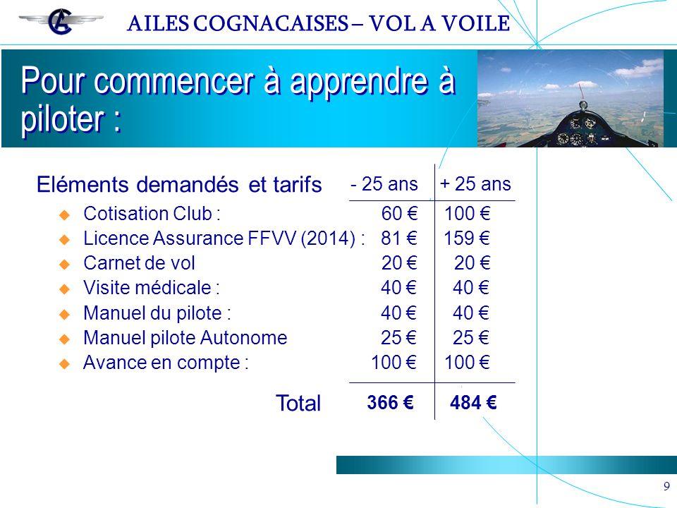 AILES COGNACAISES – VOL A VOILE 9 Pour commencer à apprendre à piloter : Cotisation Club : 60 100 Licence Assurance FFVV (2014) : 81 159 Carnet de vol