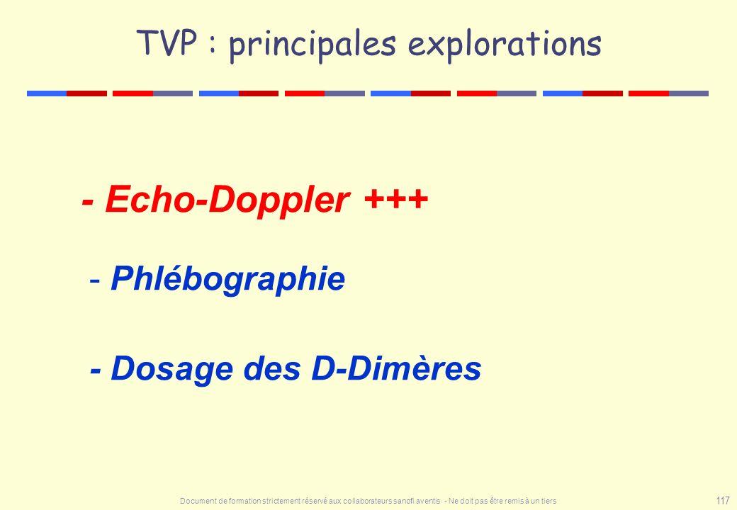 Document de formation strictement réservé aux collaborateurs sanofi aventis - Ne doit pas être remis à un tiers 117 TVP : principales explorations - E