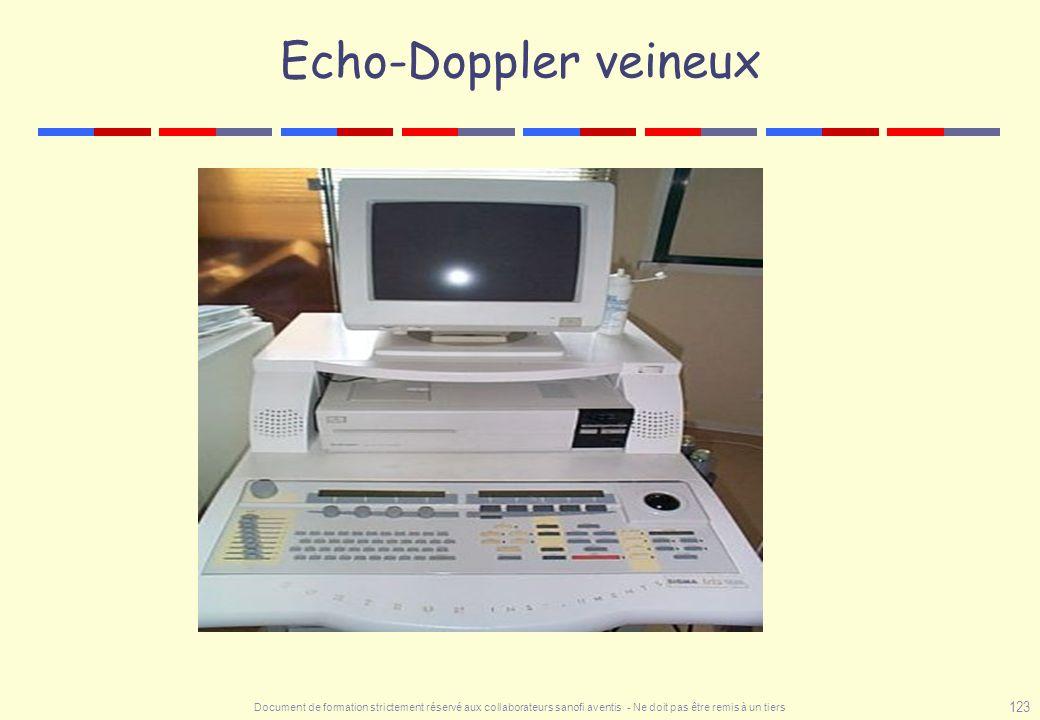 Document de formation strictement réservé aux collaborateurs sanofi aventis - Ne doit pas être remis à un tiers 123 Echo-Doppler veineux
