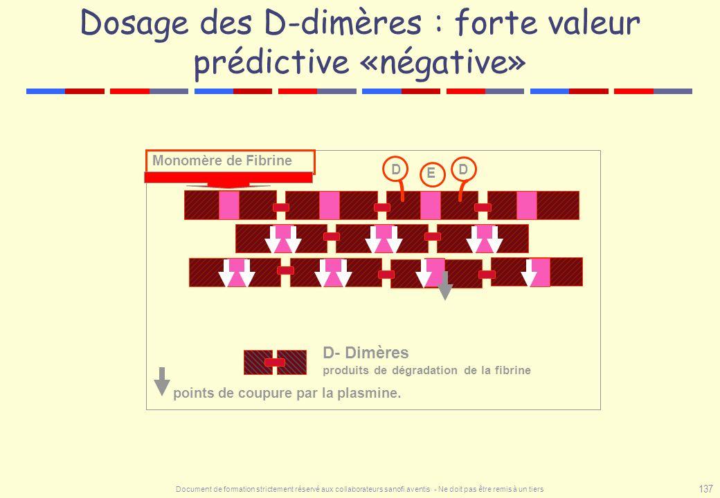 Document de formation strictement réservé aux collaborateurs sanofi aventis - Ne doit pas être remis à un tiers 137 Dosage des D-dimères : forte valeu
