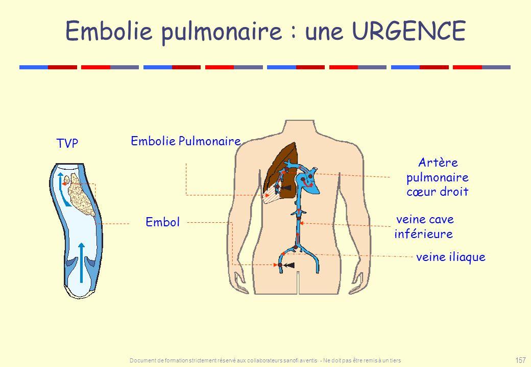 Document de formation strictement réservé aux collaborateurs sanofi aventis - Ne doit pas être remis à un tiers 157 Embolie pulmonaire : une URGENCE T