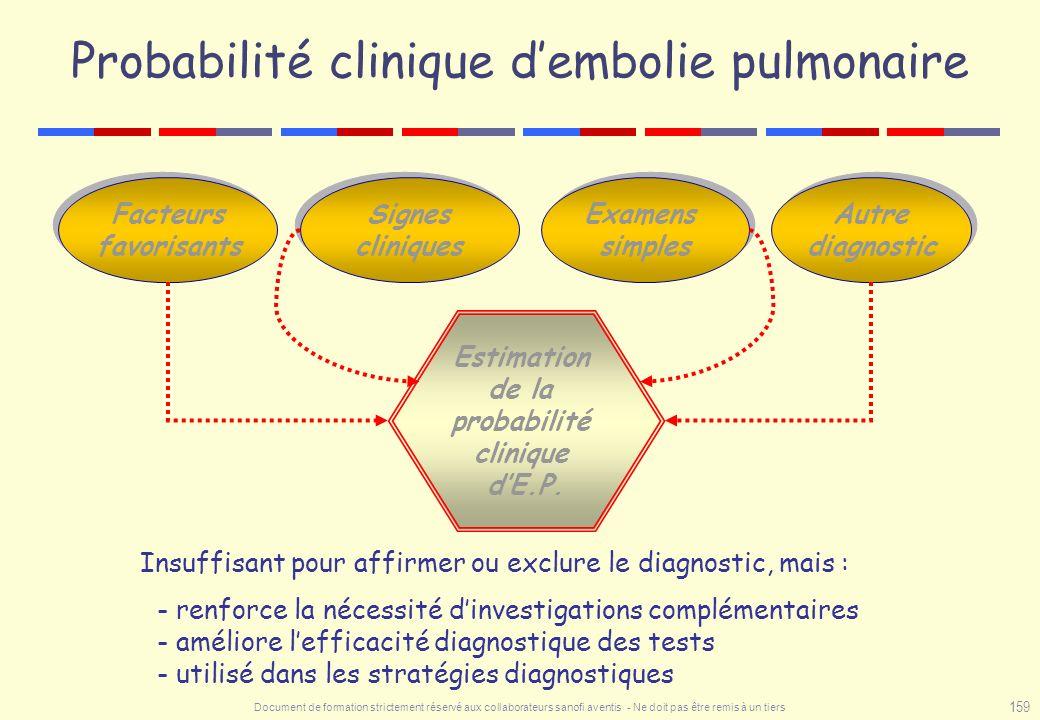 Document de formation strictement réservé aux collaborateurs sanofi aventis - Ne doit pas être remis à un tiers 159 Probabilité clinique dembolie pulm