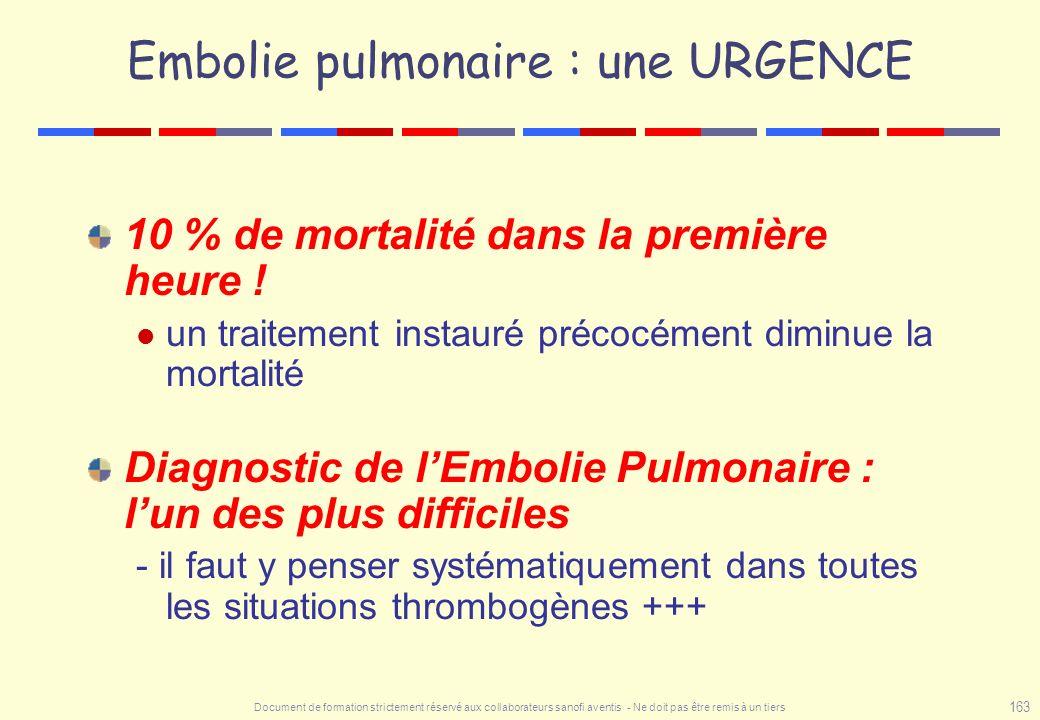 Document de formation strictement réservé aux collaborateurs sanofi aventis - Ne doit pas être remis à un tiers 163 Embolie pulmonaire : une URGENCE 1