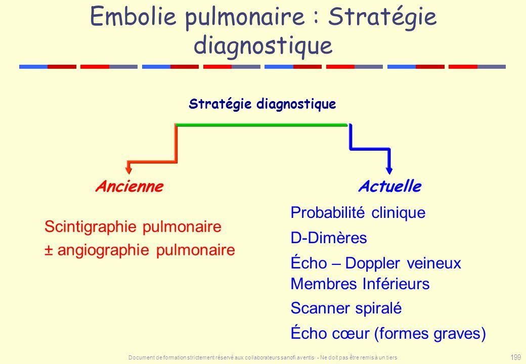 Document de formation strictement réservé aux collaborateurs sanofi aventis - Ne doit pas être remis à un tiers 199 Embolie pulmonaire : Stratégie dia