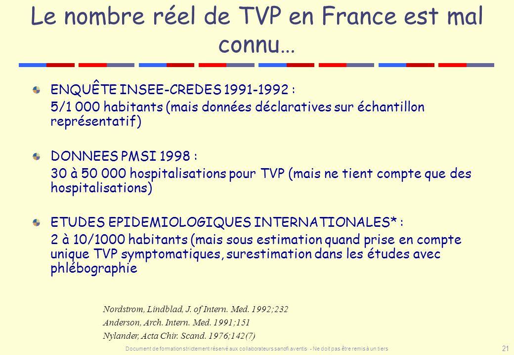 Document de formation strictement réservé aux collaborateurs sanofi aventis - Ne doit pas être remis à un tiers 21 Le nombre réel de TVP en France est
