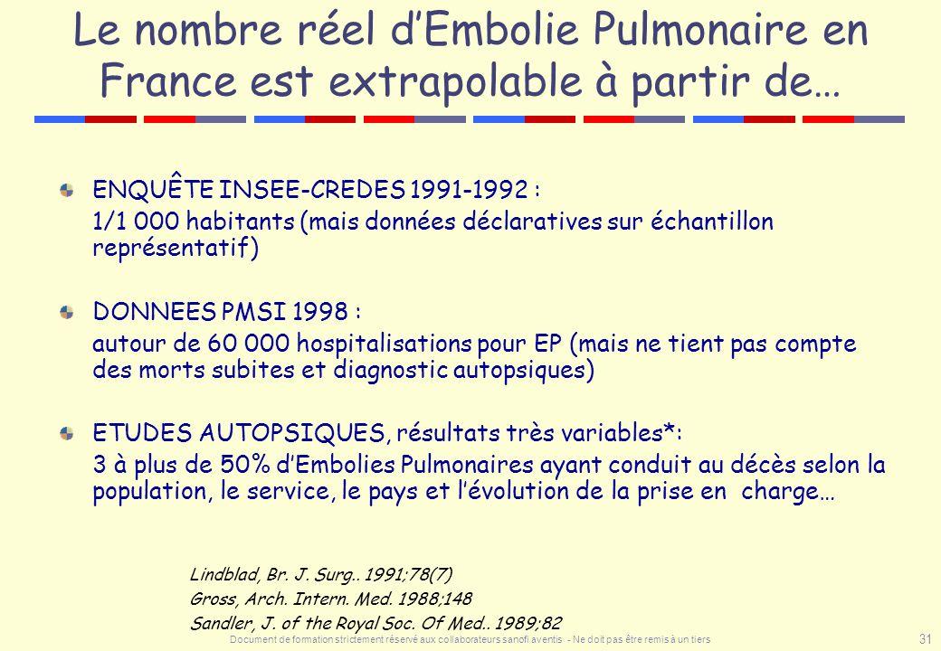Document de formation strictement réservé aux collaborateurs sanofi aventis - Ne doit pas être remis à un tiers 31 Le nombre réel dEmbolie Pulmonaire