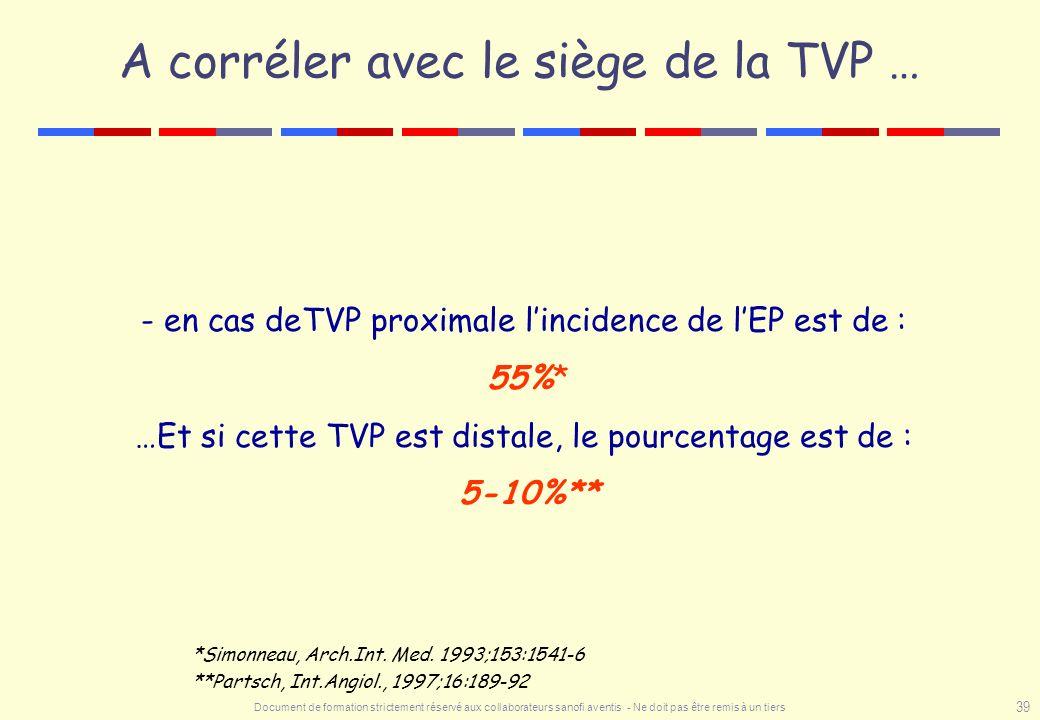 Document de formation strictement réservé aux collaborateurs sanofi aventis - Ne doit pas être remis à un tiers 39 A corréler avec le siège de la TVP