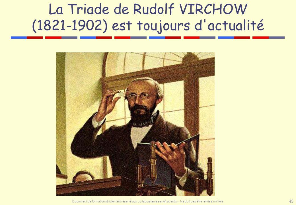 Document de formation strictement réservé aux collaborateurs sanofi aventis - Ne doit pas être remis à un tiers 45 La Triade de Rudolf VIRCHOW (1821-1