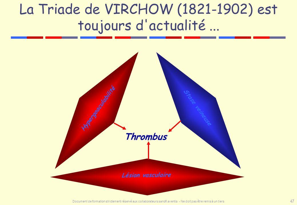 Document de formation strictement réservé aux collaborateurs sanofi aventis - Ne doit pas être remis à un tiers 47 La Triade de VIRCHOW (1821-1902) es